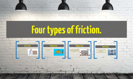 Printables Types Of Friction four types of friction by christine bryan on prezi friction