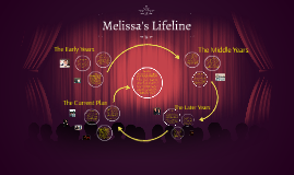 Melissa's Lifeline