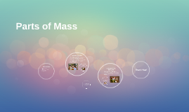 Parts of Mass
