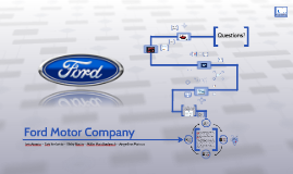 Copy of Copy of Ford Motor Company