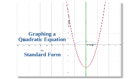 Graphing Quadratic Equations (AFDA)