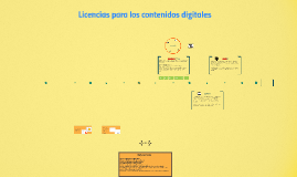 Copy of Licencias