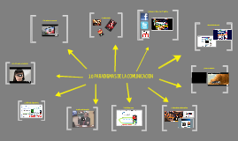 Copy of Paradigmas de  la comunicacion
