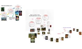 Ways to look at myth