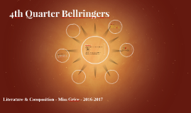 16/17 - Lit&Comp - 4th Quarter Bellringers