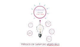Método de balanceo algebráico