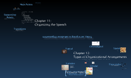 Organizing Speeches