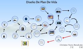 Copy of Copy of Diseño De Plan De Vida