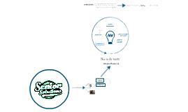 Proyecto Científico; Senior Solutions