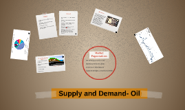 Supply and Demand- Oil