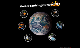 Copy of Mother Earth is getting HOTTER