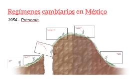 Regímenes cambiarios en México