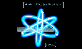 Copy of Línea del Tiempo de la Historia de los modelos atómicos.
