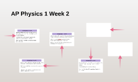Copy of AP Physics 1 Week 2