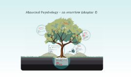 Abnormal Psychology - an overview