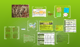 Copy of Copy of DCOOP  EN  CHINA