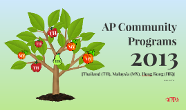 Asia Pacific Community Programs 2013 (Part 3)