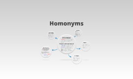 Copy of Homonyms