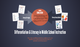 Differentiation & Literacy in Middle School Instruction