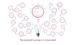 The General Economic Environment