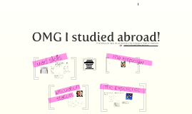 Marketing the Study Abroad Experience
