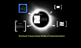 barnlund s transactional model Abstract: communication is the act of conveying information for the purpose of  creating a shared under- standing  barnlund, d c, a transactional model of.