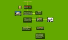 texas revolution timeline by jesse sterlitz on prezi