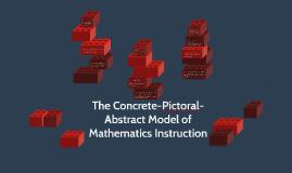 The Concrete-Pictoral-Abstract Model of Mathematics Instruct