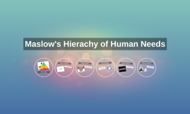 Maslow's Hierachy of Human Needs