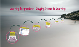 LT mtg:  Learning Progressions:  Stepping Stones to Learning
