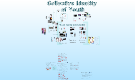 Collective Identity of Youth 2015