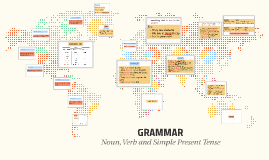 Noun, Verb and Simple Present Tense