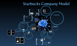 Copy of Org Metaphor Starbucks
