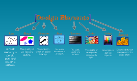 Ally Cole;DesignElements