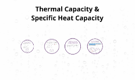 Thermal and Specific Heat Capacity