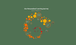 Copy of Our Personalized Learning Journey
