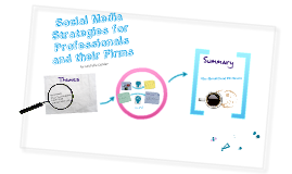 Social Media Strategies for Professionals and their Firms