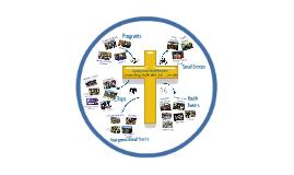 GPCP program overview 2017