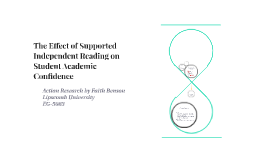 The Effect of Supported Independent Reading on Student Acade