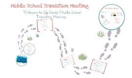 Middle School Transition Meeting