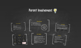 Copy of Parent Involvement