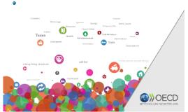 Corporate - OCDE : Des politiques meilleures pour une vie meilleure