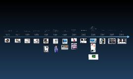 Copy of Apple history timeline