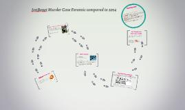 JonBenet Muder Case Forensic compared to 2014