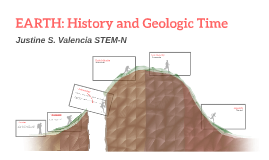 EARTH: History and Geologic Time