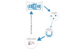 Increasing Customer Lifetime Value through Internet tactics Model - Dillerop & Versteeg 2009