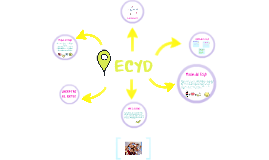 Copy of ECYD