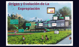 Origenes Y Evolución de La Expropiación