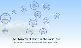 The Character of Death in The Book Thief