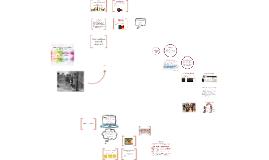 Languages, Images, Sense Making & Public Relations